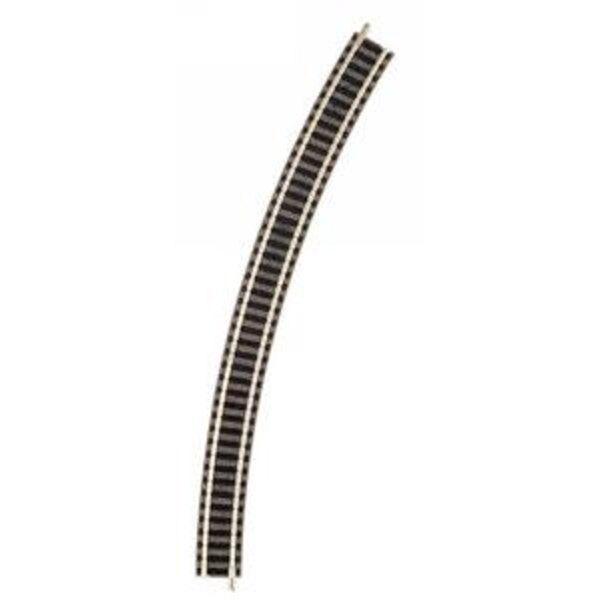rail curve r3