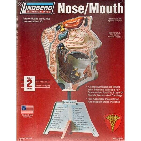 Nose / Mouth Kit