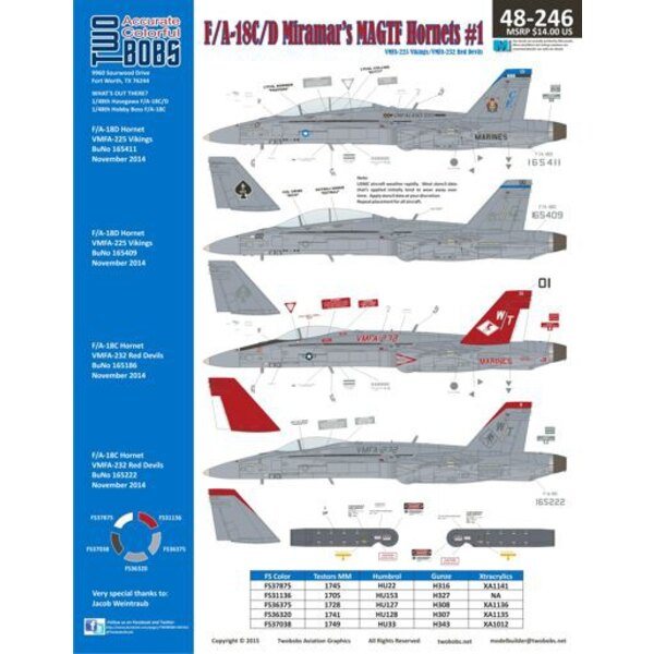 McDonnell-Douglas F/A-18C/D Miramar MAGTF HornetsThe newest schemes from the VMFA (AW)-225 Vikings and VMFA-232 Red Devils are f
